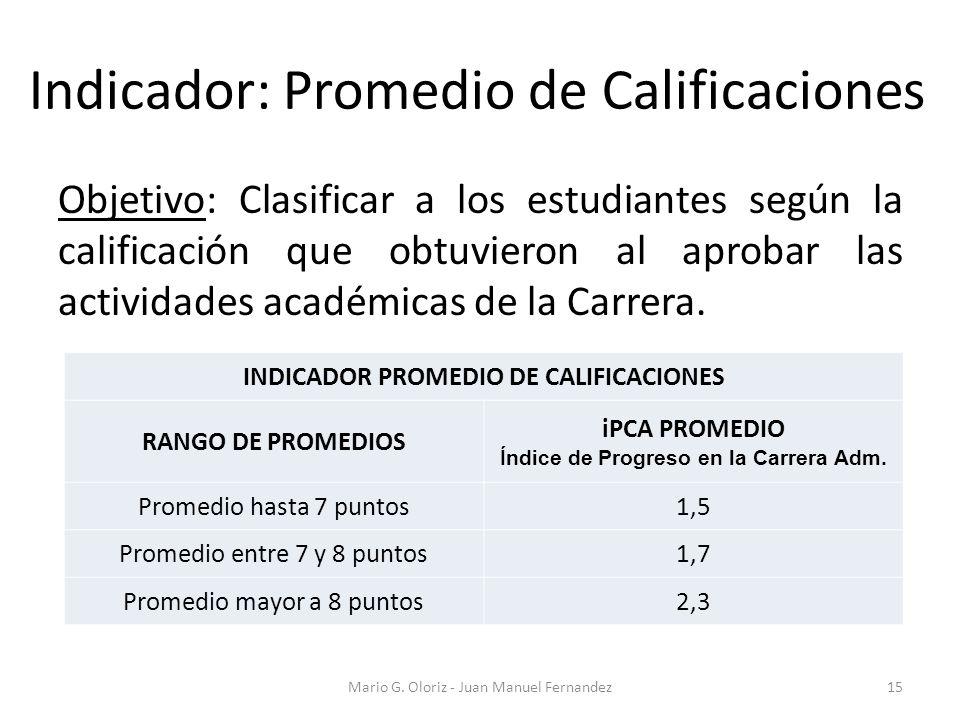 Indicador: Promedio de Calificaciones Objetivo: Clasificar a los estudiantes según la calificación que obtuvieron al aprobar las actividades académicas de la Carrera.