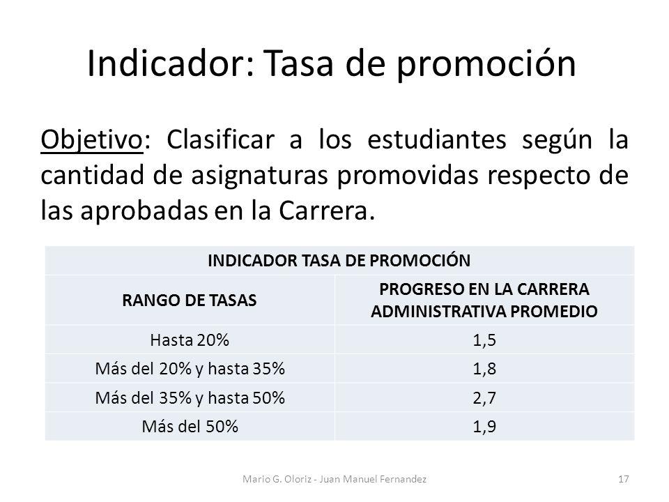 Indicador: Tasa de promoción Objetivo: Clasificar a los estudiantes según la cantidad de asignaturas promovidas respecto de las aprobadas en la Carrera.