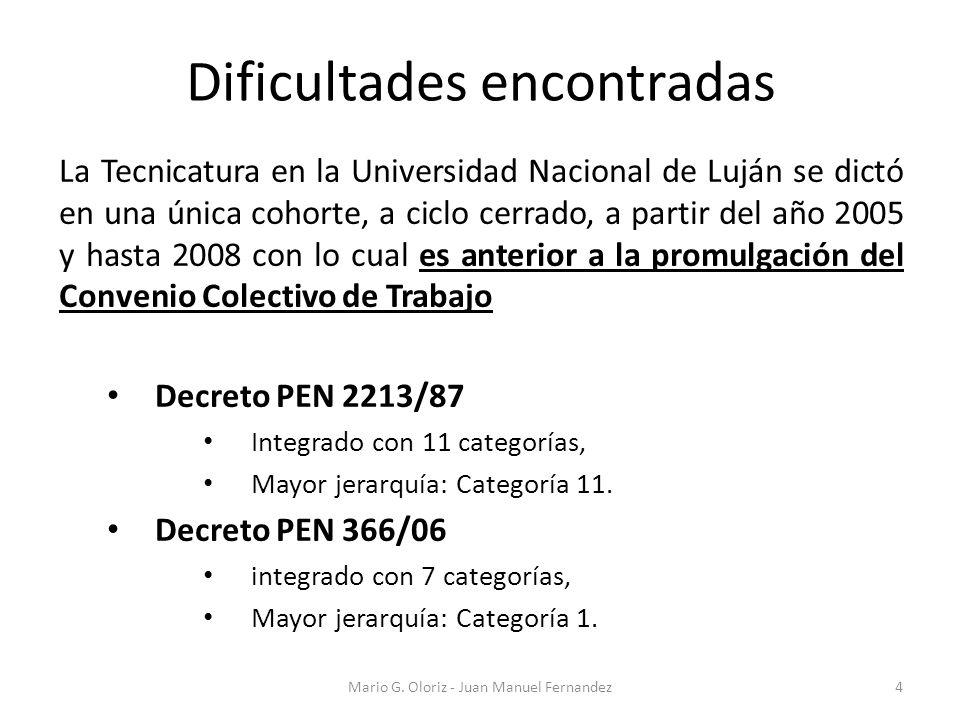 Dificultades encontradas Mario G. Oloriz - Juan Manuel Fernandez4 La Tecnicatura en la Universidad Nacional de Luján se dictó en una única cohorte, a