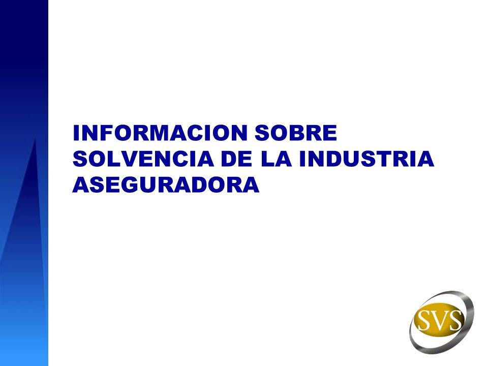 INFORMACION SOBRE SOLVENCIA DE LA INDUSTRIA ASEGURADORA