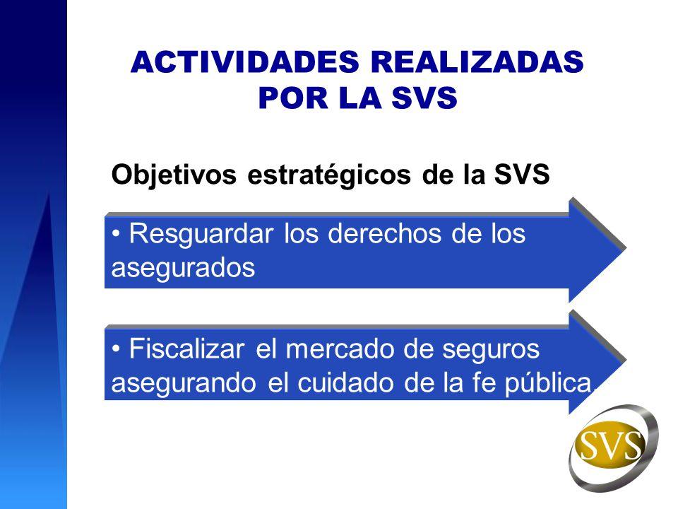 7.Siniestros de Viviendas denunciados al 31 de marzo de 2010 – Sin Crédito Hipotecario Información de viviendas aseguradas en las regiones afectadas por el sismo