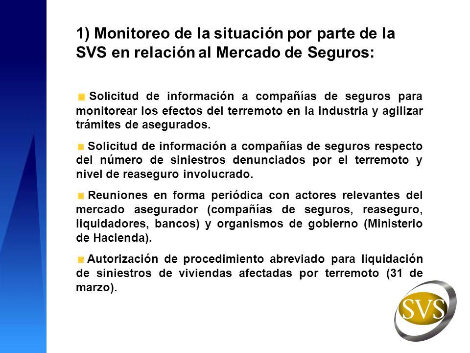 1) Monitoreo de la situación por parte de la SVS en relación al Mercado de Seguros: Solicitud de información a compañías de seguros para monitorear los efectos del terremoto en la industria y agilizar trámites de asegurados.