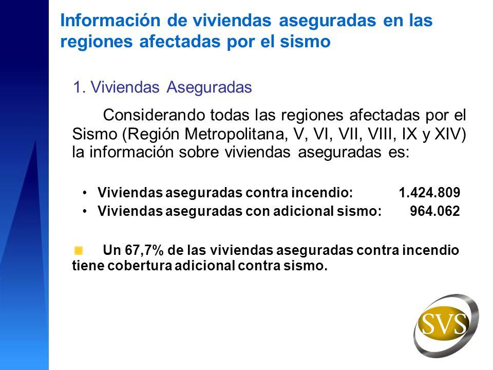 Información de viviendas aseguradas en las regiones afectadas por el sismo 1.