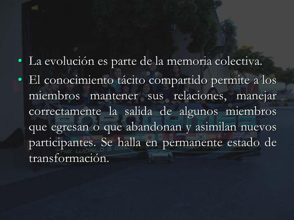 12 La evolución es parte de la memoria colectiva.La evolución es parte de la memoria colectiva.