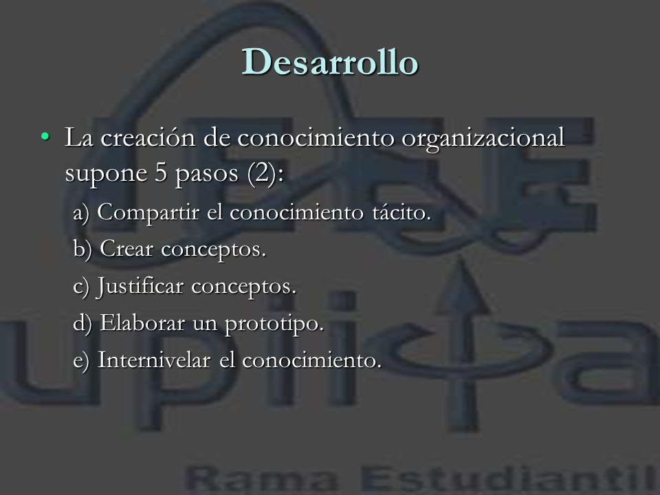 7 Desarrollo La creación de conocimiento organizacional supone 5 pasos (2):La creación de conocimiento organizacional supone 5 pasos (2): a) Compartir el conocimiento tácito.