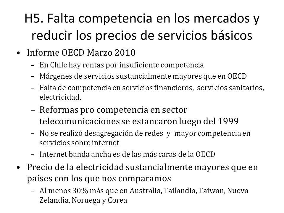 Informe OECD Marzo 2010 –En Chile hay rentas por insuficiente competencia –Márgenes de servicios sustancialmente mayores que en OECD –Falta de competencia en servicios financieros, servicios sanitarios, electricidad.