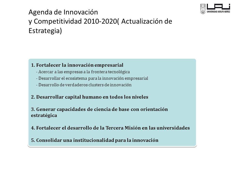 Agenda de Innovación y Competitividad 2010-2020( Actualización de Estrategia) 1.