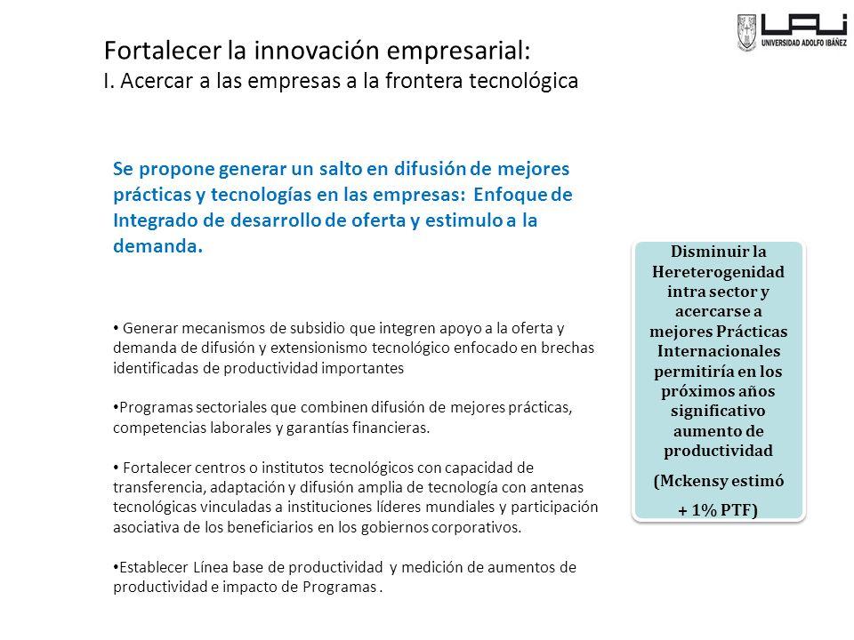 Fortalecer la innovación empresarial: I.