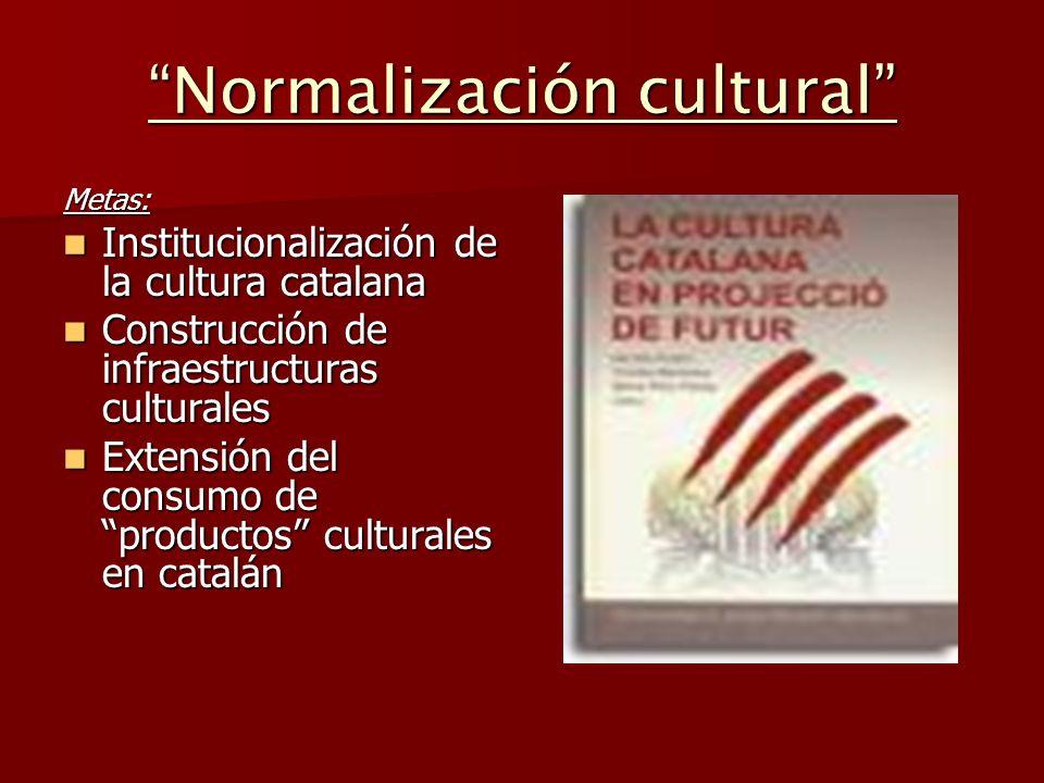 Normalización cultural Metas: Institucionalización de la cultura catalana Institucionalización de la cultura catalana Construcción de infraestructuras