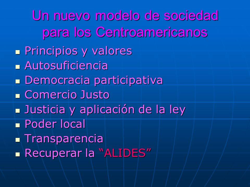 Un nuevo modelo de sociedad para los Centroamericanos Principios y valores Principios y valores Autosuficiencia Autosuficiencia Democracia participativa Democracia participativa Comercio Justo Comercio Justo Justicia y aplicación de la ley Justicia y aplicación de la ley Poder local Poder local Transparencia Transparencia Recuperar la ALIDES Recuperar la ALIDES