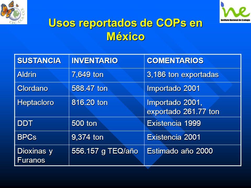 Usos reportados de COPs en México EL CONVENIO DE ESTOCOLMO SOBRE CONTAMINANTES ORGANICOS PERSISTENTES Y SUS IMPLICACIONES PARA MÉXICO Dr. Mario Yarto