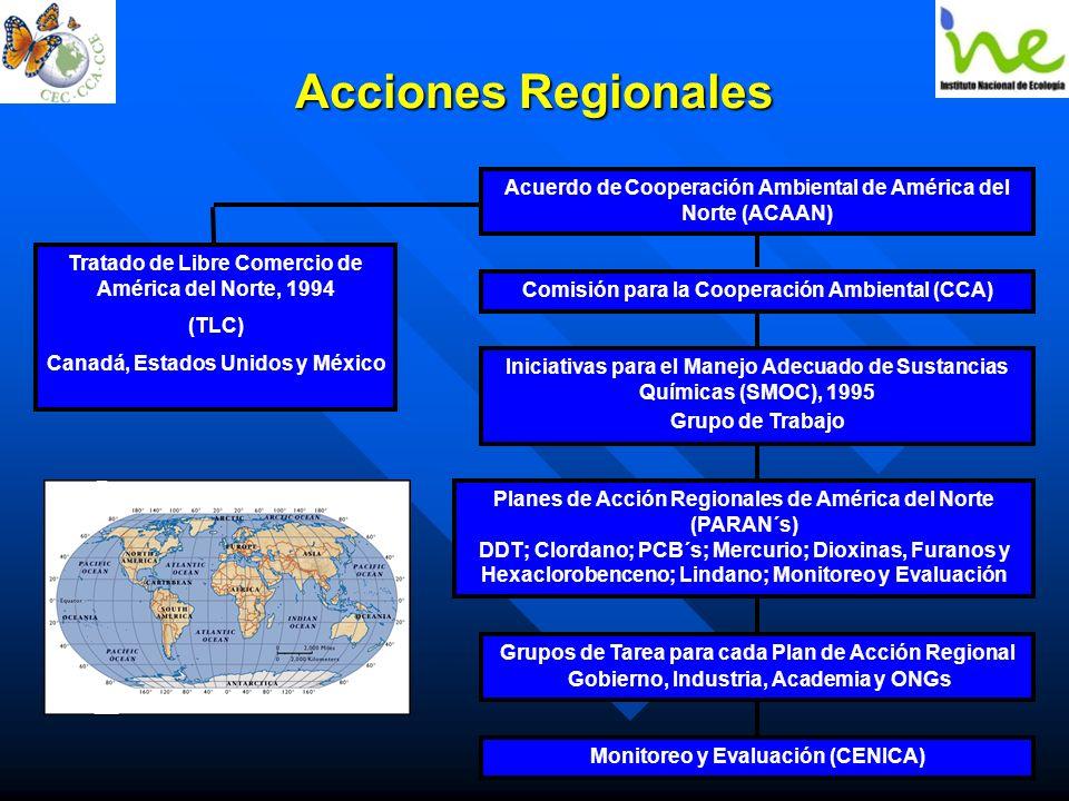 Acciones Regionales Tratado de Libre Comercio de América del Norte, 1994 (TLC) Canadá, Estados Unidos y México Acuerdo de Cooperación Ambiental de Amé