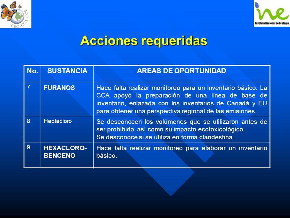 EL CONVENIO DE ESTOCOLMO SOBRE CONTAMINANTES ORGANICOS PERSISTENTES Y SUS IMPLICACIONES PARA MÉXICO Dr. Mario Yarto Ramírez, Ing. Arturo Gavilán Garcí