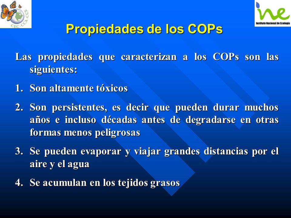 Propiedades de los COPs Las propiedades que caracterizan a los COPs son las siguientes: 1.Son altamente tóxicos 2.Son persistentes, es decir que puede