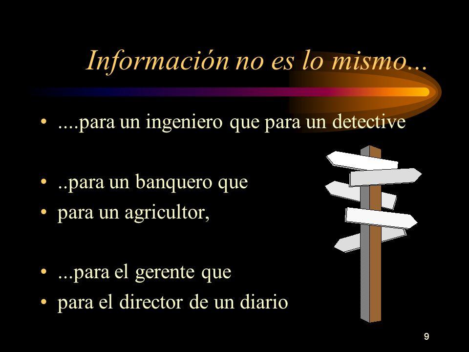 9 Información no es lo mismo.......para un ingeniero que para un detective..para un banquero que para un agricultor,...para el gerente que para el dir