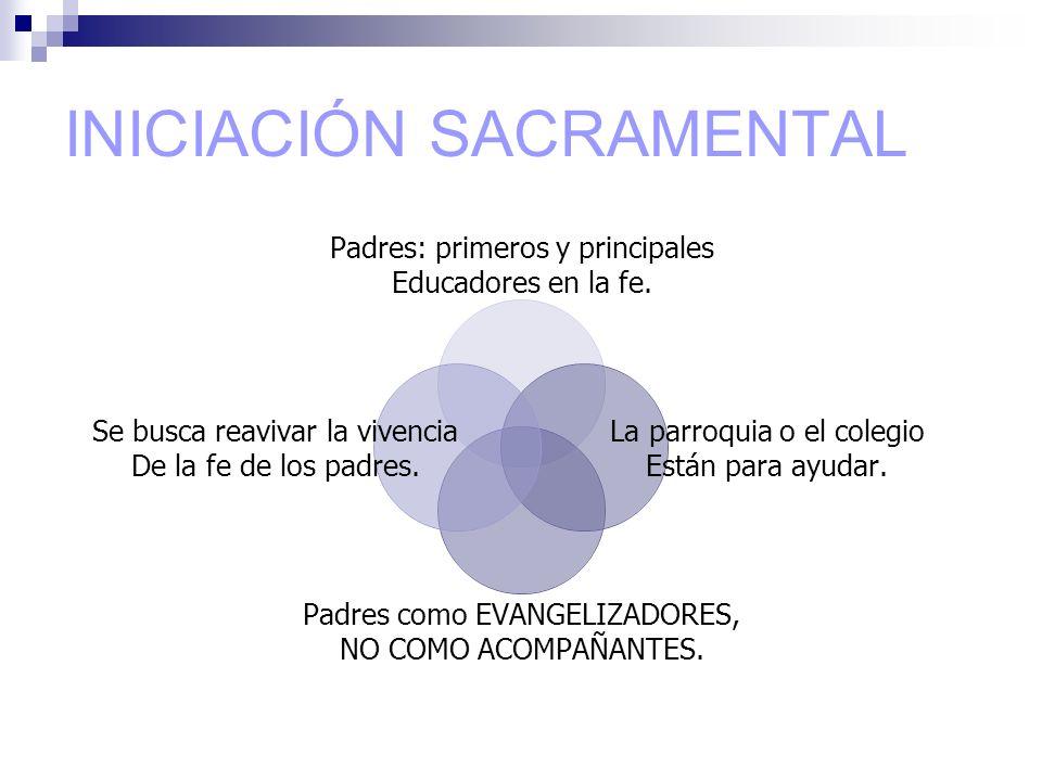 INICIACIÓN SACRAMENTAL Padres: primeros y principales Educadores en la fe. La parroquia o el colegio Están para ayudar. Padres como EVANGELIZADORES, N