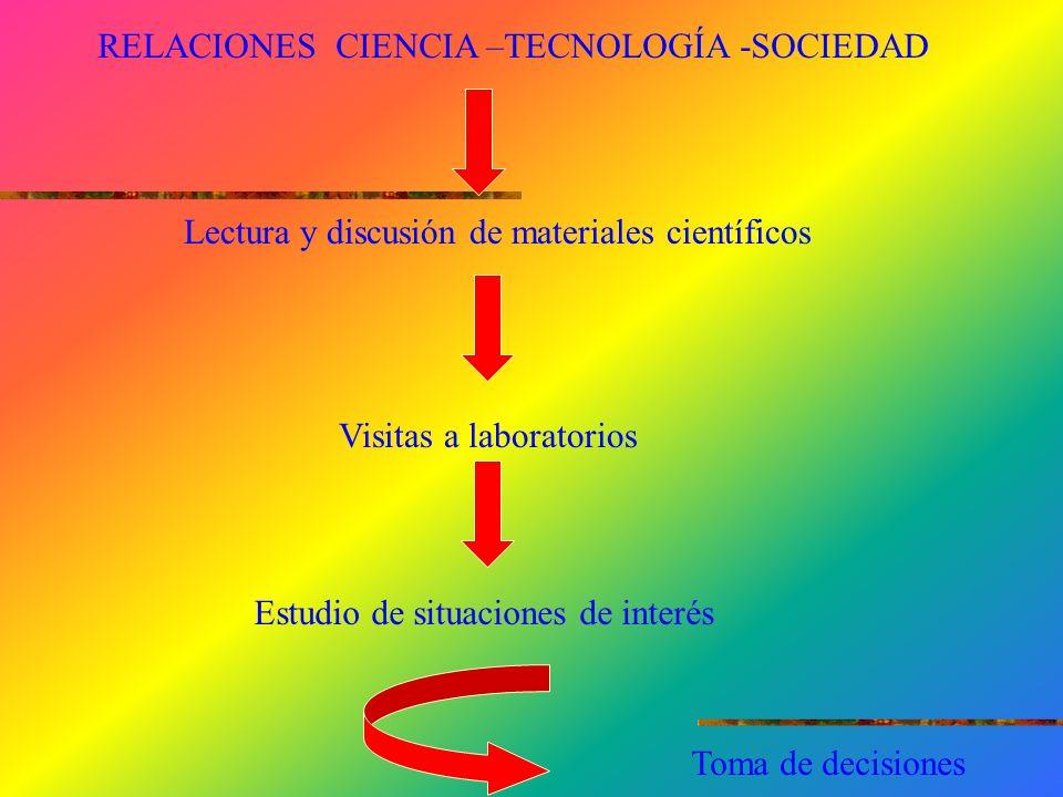 PRINCIPIOS DE LA ENSEÑANZA COMO INVESTIGACIÓN Ofrecer perspectivas históricas La enseñanza debe ser compatible con la naturaleza de la investigación c