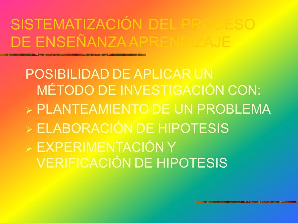 SISTEMATIZACIÓN DEL PROCESO DE ENSEÑANZA APRENDIZAJE POSIBILIDAD DE APLICAR UN MÉTODO DE INVESTIGACIÓN CON: PLANTEAMIENTO DE UN PROBLEMA ELABORACIÓN DE HIPOTESIS EXPERIMENTACIÓN Y VERIFICACIÓN DE HIPOTESIS