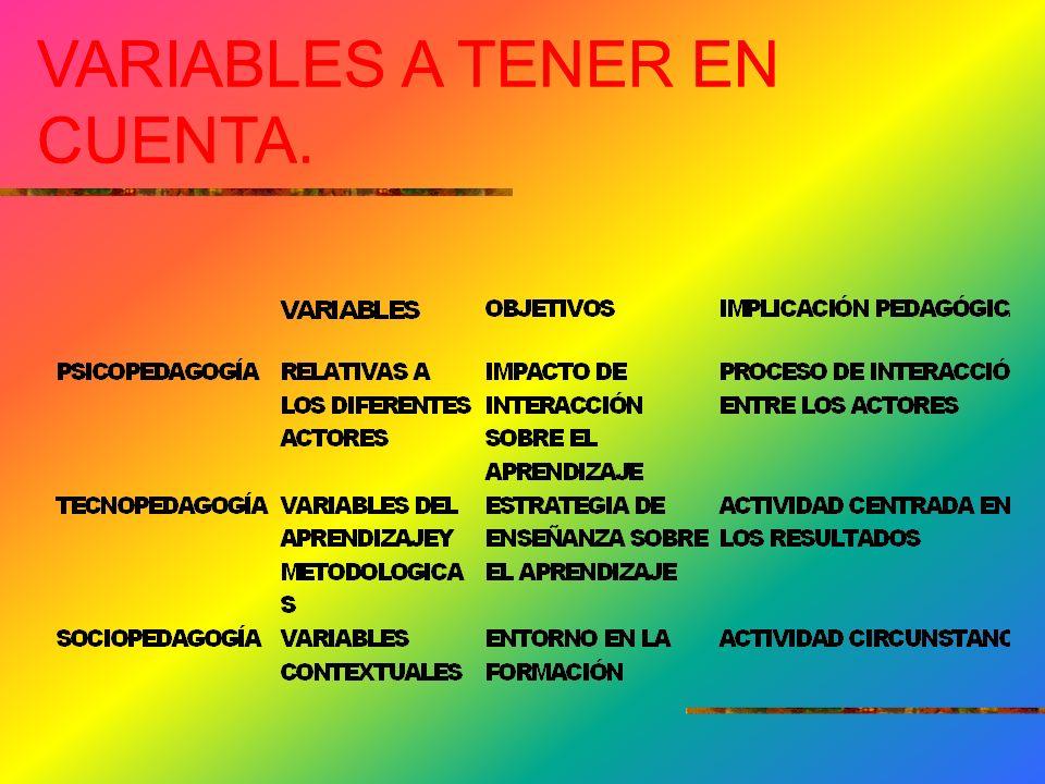 ESTRATEGIAS DE ENSEÑANZA APRENDIZAJE COMO INVESTIGACIÓN: UN EJEMPLO TRABAJO CONJUNTO CON LA DISCIPLINA DE FII Y SE PLANTEARON SITUACIONES PROBLÉMICAS ESTUDIO CUALITATIVO DE LAS SITUACIONES PROBLÉMICASY LA TOMA DE DECISIONES.