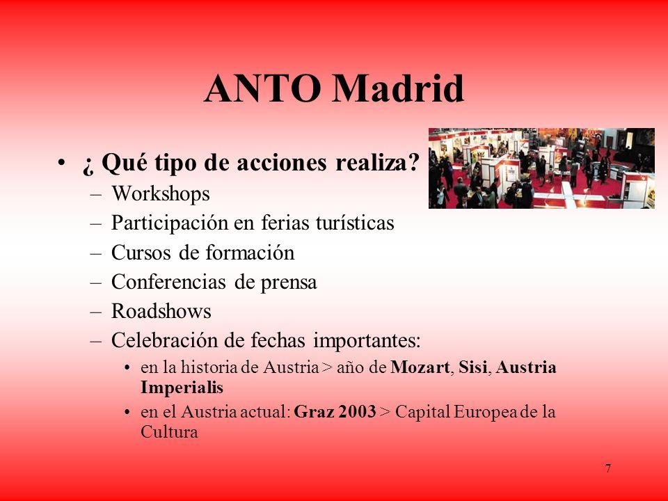 7 ANTO Madrid ¿ Qué tipo de acciones realiza.