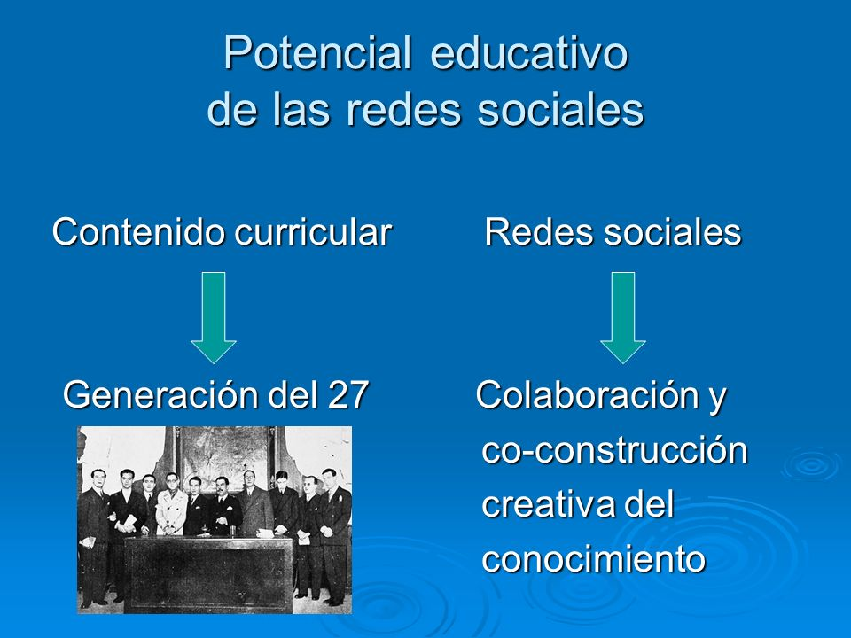 Potencial educativo de las redes sociales Contenido curricular Redes sociales Generación del 27 Colaboración y Generación del 27 Colaboración y co-con