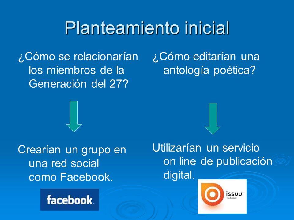 Planteamiento inicial ¿Cómo se relacionarían los miembros de la Generación del 27? Crearían un grupo en una red social como Facebook. ¿Cómo editarían
