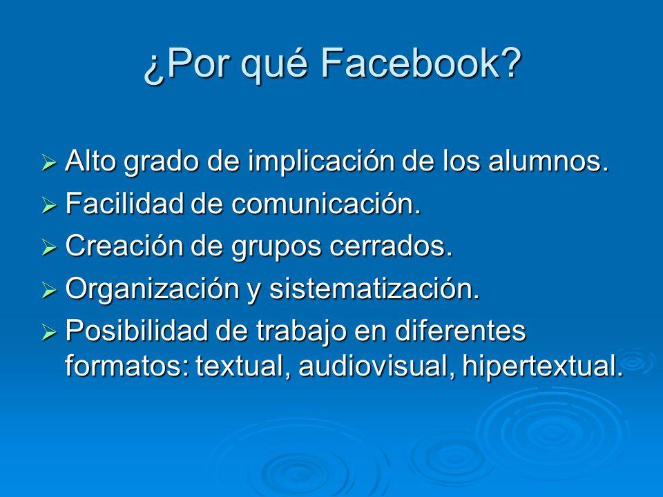 ¿Por qué Facebook? Alto grado de implicación de los alumnos. Alto grado de implicación de los alumnos. Facilidad de comunicación. Facilidad de comunic