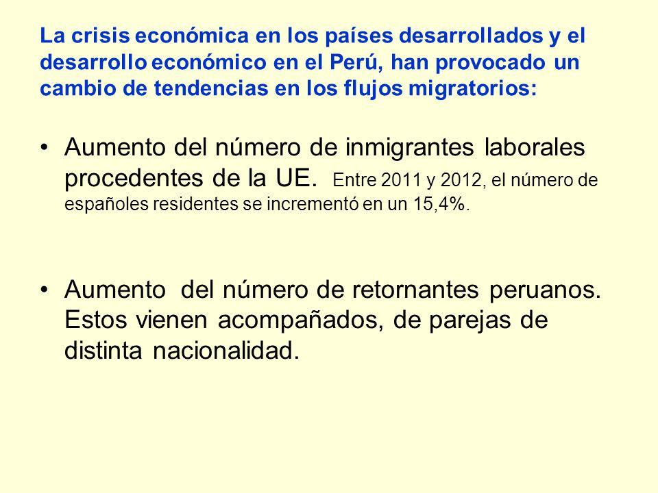 La crisis económica en los países desarrollados y el desarrollo económico en el Perú, han provocado un cambio de tendencias en los flujos migratorios: