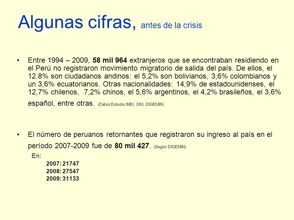 Algunas cifras, antes de la crisis Entre 1994 – 2009, 58 mil 964 extranjeros que se encontraban residiendo en el Perú no registraron movimiento migrat