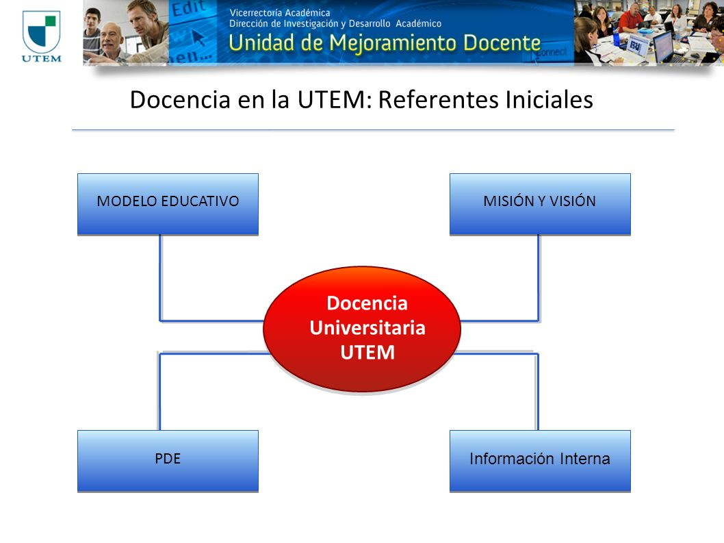 Docencia en la UTEM: Referentes Iniciales MODELO EDUCATIVOMISIÓN Y VISIÓN PDE Información Interna Docencia Universitaria UTEM
