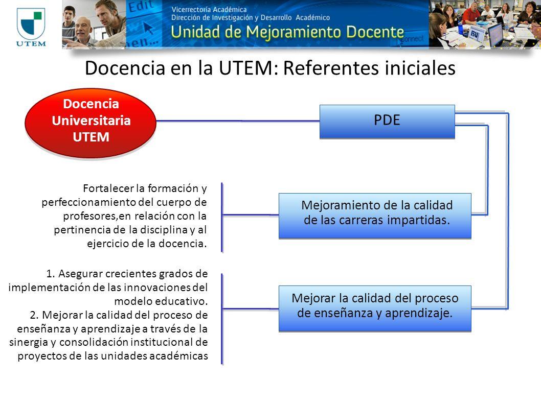 Docencia en la UTEM: Referentes iniciales Fortalecer la formación y perfeccionamiento del cuerpo de profesores,en relación con la pertinencia de la disciplina y al ejercicio de la docencia.