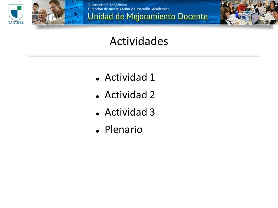 Actividades Actividad 1 Actividad 2 Actividad 3 Plenario