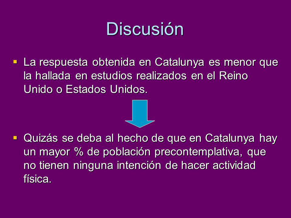 Discusión La respuesta obtenida en Catalunya es menor que la hallada en estudios realizados en el Reino Unido o Estados Unidos. La respuesta obtenida
