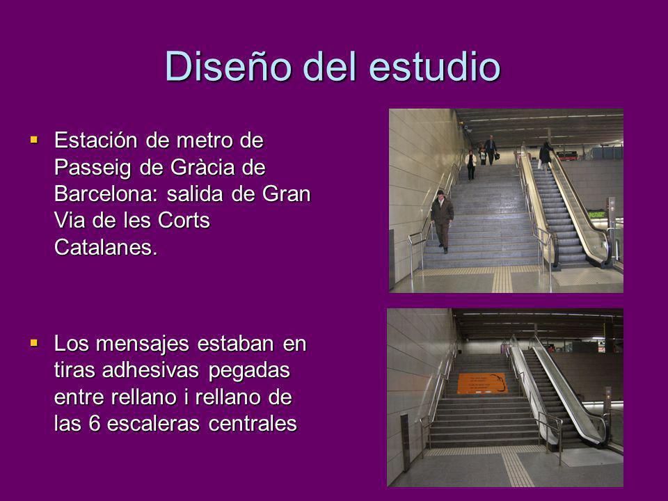 Diseño del estudio Estación de metro de Passeig de Gràcia de Barcelona: salida de Gran Via de les Corts Catalanes. Estación de metro de Passeig de Grà