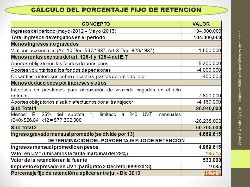 Cesar E. Anzola Aguilar - Contador Público Especialista en Impuestos CÁLCULO DEL PORCENTAJE FIJO DE RETENCIÓN CONCEPTOVALOR Ingresos del periodo (mayo