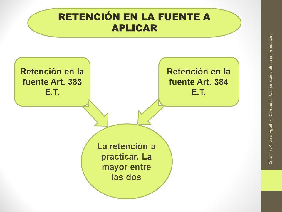 Cesar E. Anzola Aguilar - Contador Público Especialista en Impuestos RETENCIÓN EN LA FUENTE A APLICAR Retención en la fuente Art. 383 E.T. Retención e
