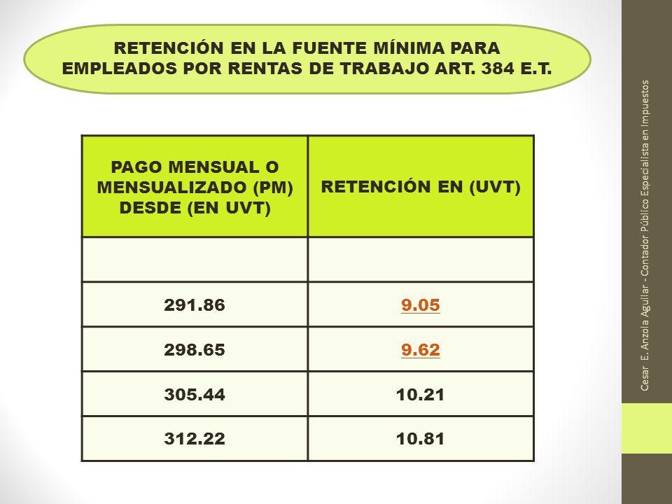 Cesar E. Anzola Aguilar - Contador Público Especialista en Impuestos RETENCIÓN EN LA FUENTE MÍNIMA PARA EMPLEADOS POR RENTAS DE TRABAJO ART. 384 E.T.