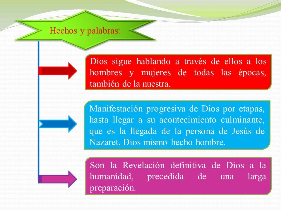 ¿Cómo se ha producido la Revelación?, ¿Cuándo y como nos ha hablado Dios? El ser humano, para conocer necesita ver, oír, tocar, etc. Dios ha querido a