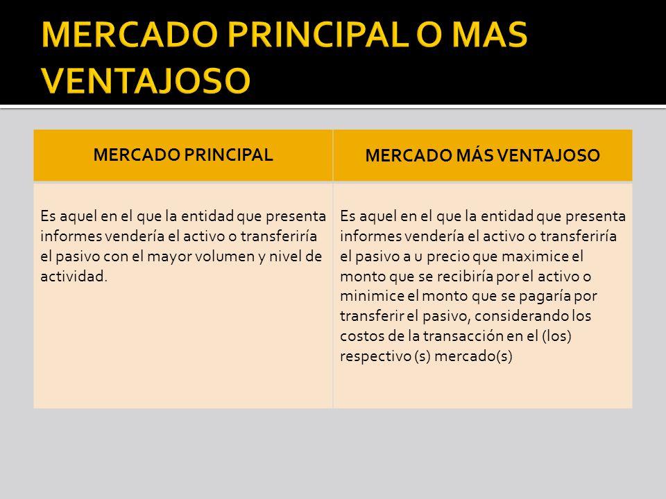 MERCADO PRINCIPAL MERCADO MÁS VENTAJOSO Es aquel en el que la entidad que presenta informes vendería el activo o transferiría el pasivo con el mayor v