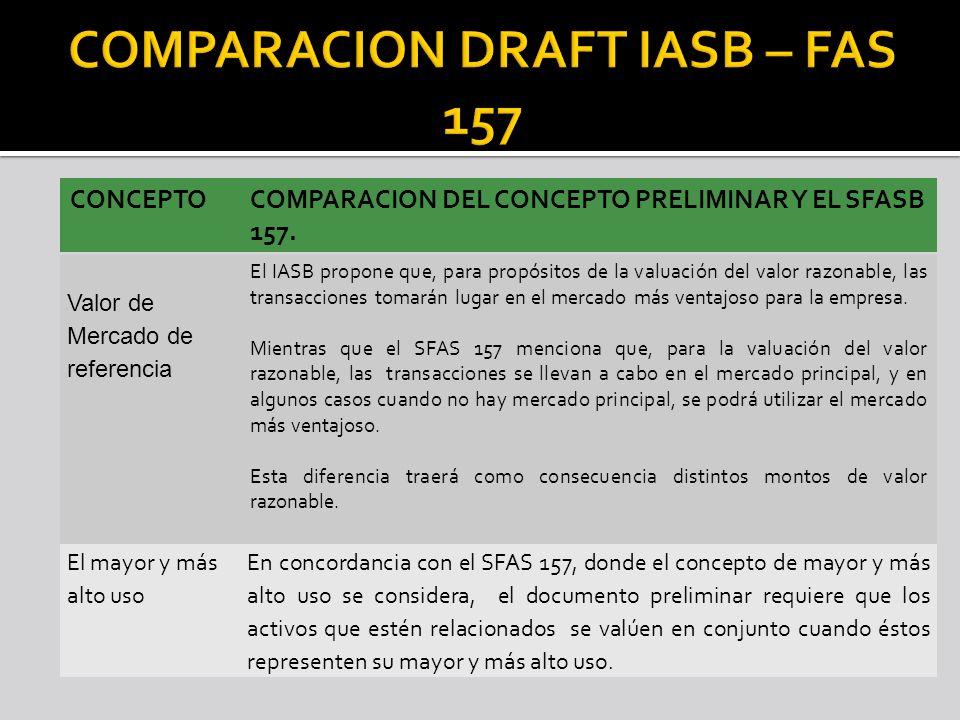 CONCEPTOCOMPARACION DEL CONCEPTO PRELIMINAR Y EL SFASB 157. Valor de Mercado de referencia El IASB propone que, para propósitos de la valuación del va