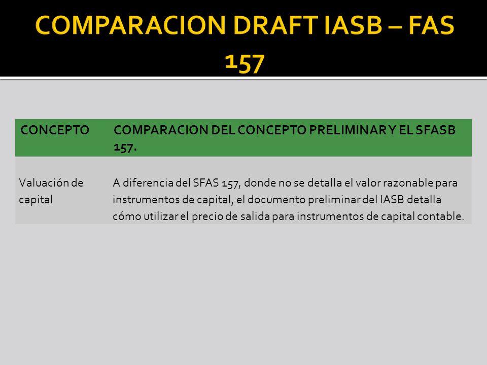 CONCEPTOCOMPARACION DEL CONCEPTO PRELIMINAR Y EL SFASB 157. Valuación de capital A diferencia del SFAS 157, donde no se detalla el valor razonable par