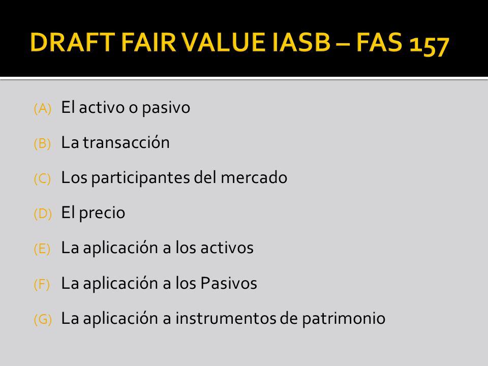 (A) El activo o pasivo (B) La transacción (C) Los participantes del mercado (D) El precio (E) La aplicación a los activos (F) La aplicación a los Pasi