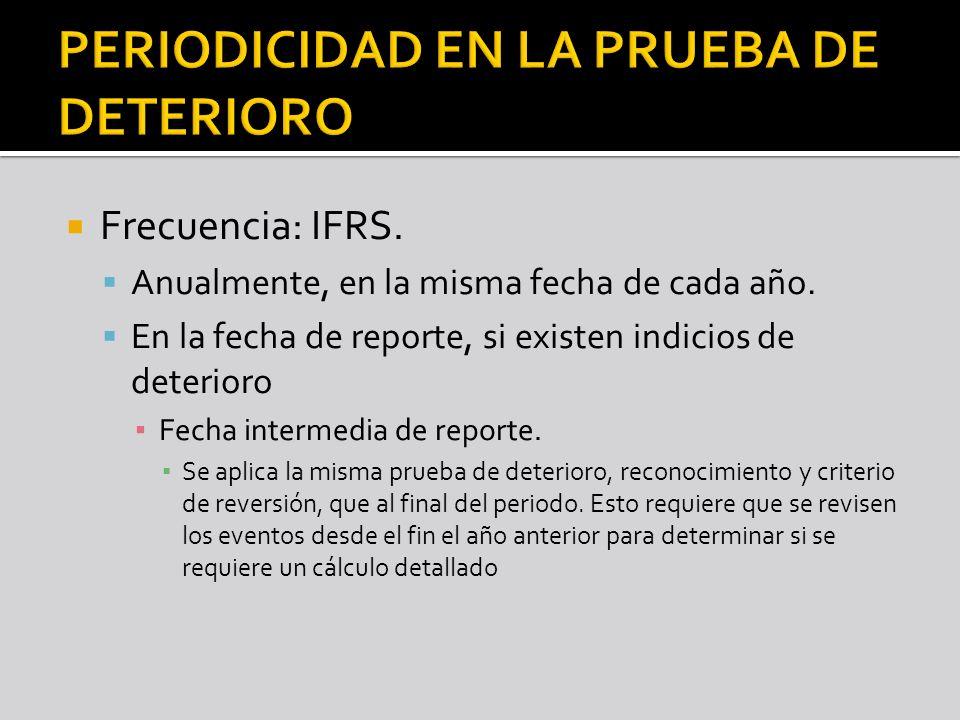 Frecuencia: IFRS. Anualmente, en la misma fecha de cada año. En la fecha de reporte, si existen indicios de deterioro Fecha intermedia de reporte. Se