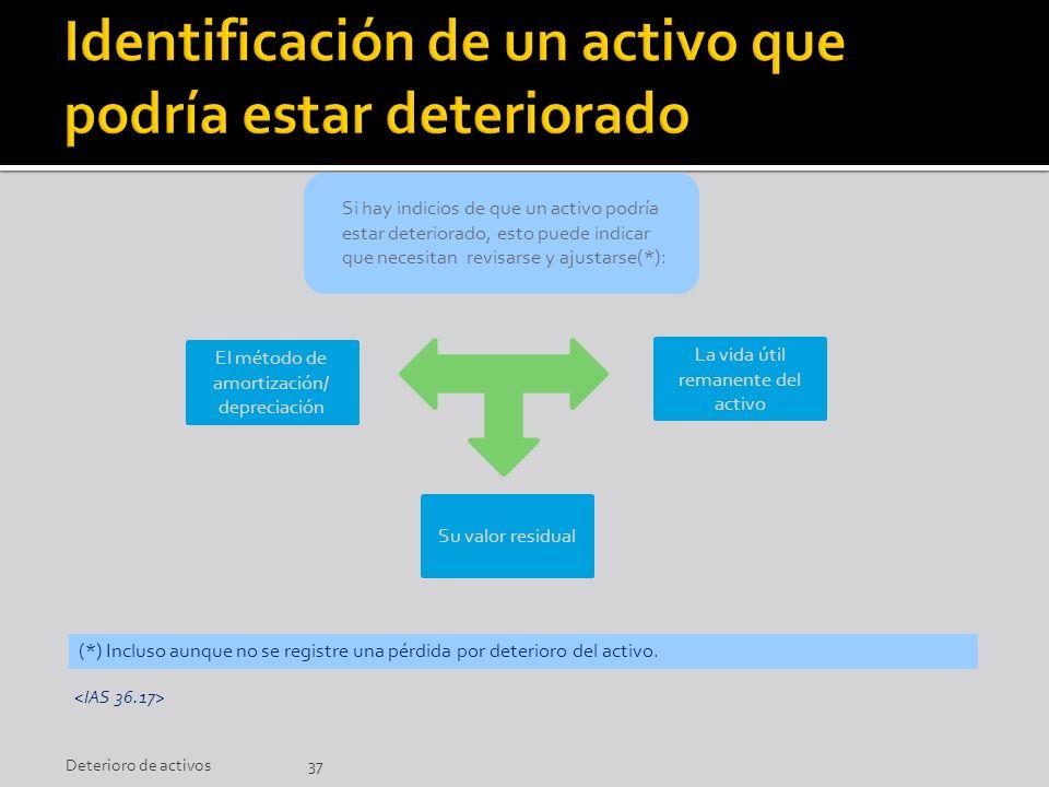 37Deterioro de activos Si hay indicios de que un activo podría estar deteriorado, esto puede indicar que necesitan revisarse y ajustarse(*): El método