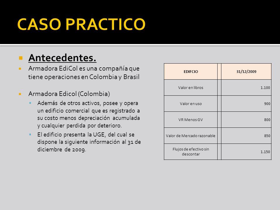 Antecedentes. Armadora EdiCol es una compañía que tiene operaciones en Colombia y Brasil Armadora Edicol (Colombia) Además de otros activos, posee y o
