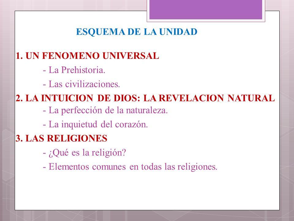 ESQUEMA DE LA UNIDAD 1. UN FENOMENO UNIVERSAL - La Prehistoria. - Las civilizaciones. 2. LA INTUICION DE DIOS: LA REVELACION NATURAL - La perfección d