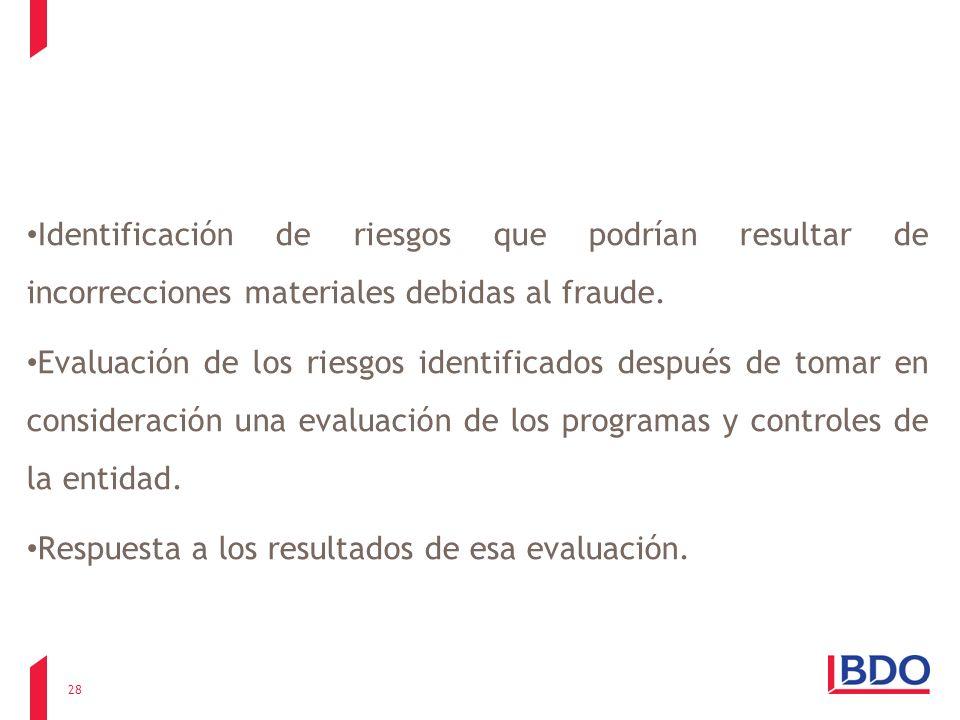 Identificación de riesgos que podrían resultar de incorrecciones materiales debidas al fraude. Evaluación de los riesgos identificados después de toma