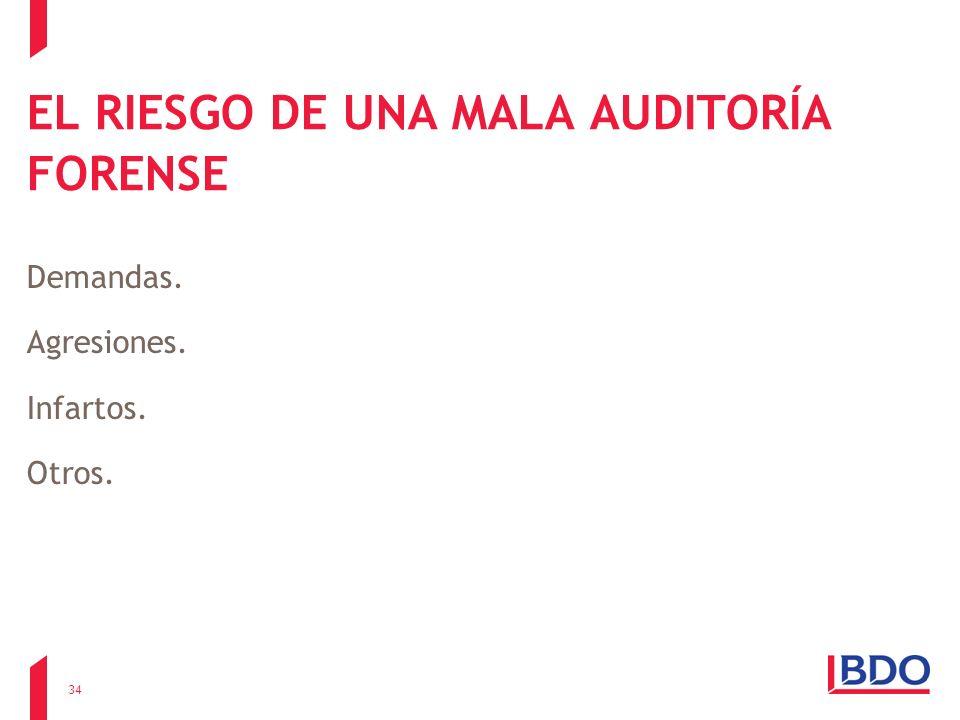EL RIESGO DE UNA MALA AUDITORÍA FORENSE Demandas. Agresiones. Infartos. Otros. 34