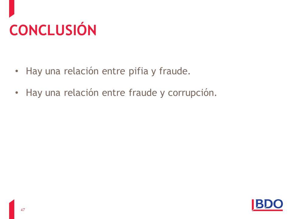 CONCLUSIÓN Hay una relación entre pifia y fraude. Hay una relación entre fraude y corrupción. 47