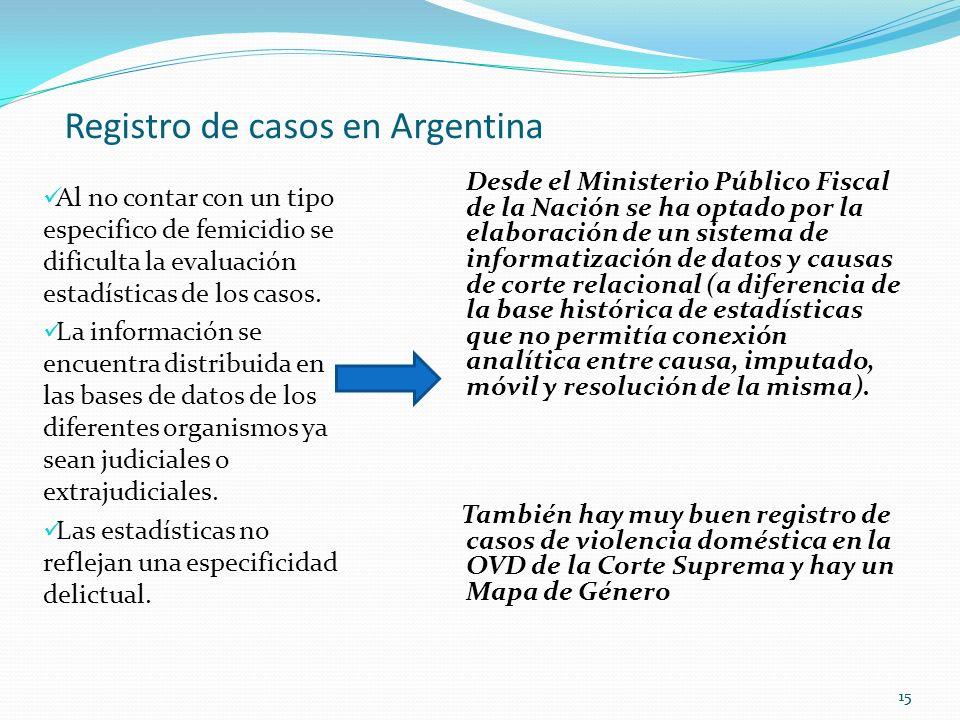 15 Registro de casos en Argentina Al no contar con un tipo especifico de femicidio se dificulta la evaluación estadísticas de los casos. La informació